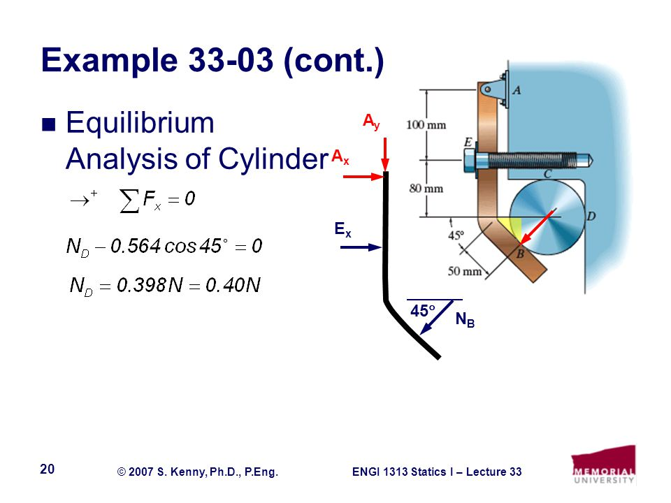 Example 33-03 (cont.) Equilibrium Analysis of Cylinder Ay Ax Ex 45 NB