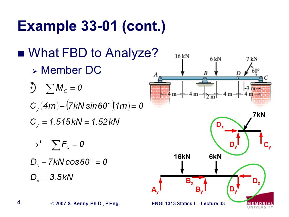 Example 33-01 (cont.) What FBD to Analyze Member DC 7kN Dx Dy Cy 16kN