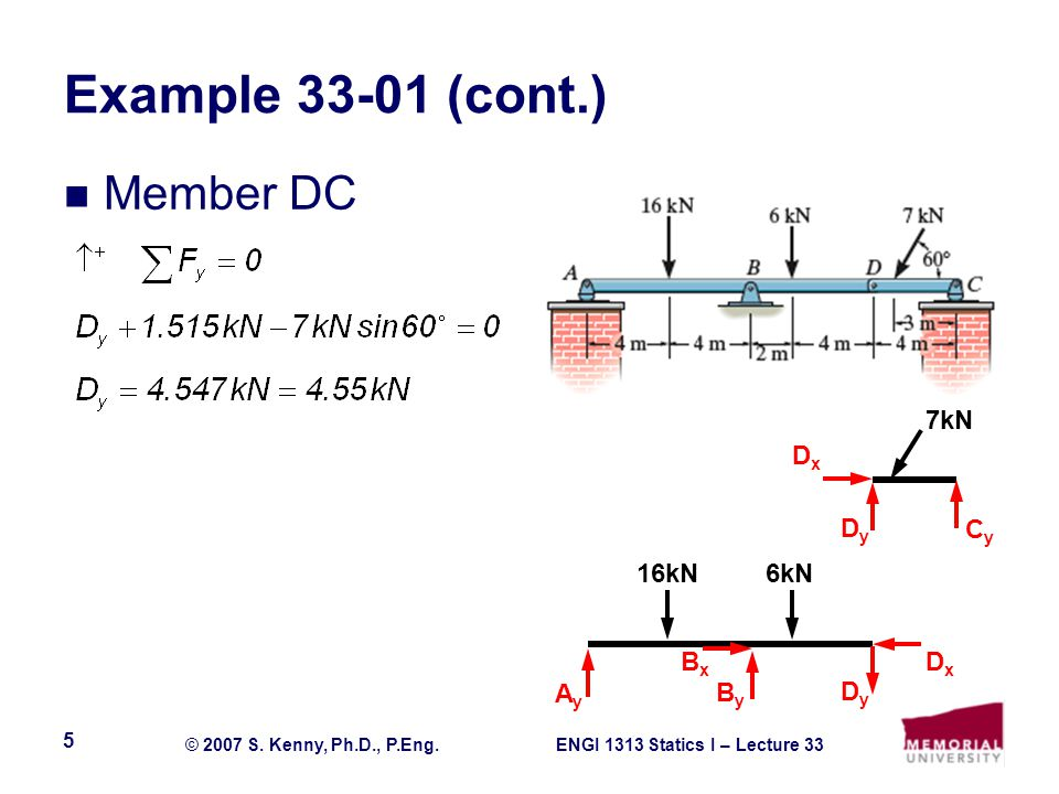 Example 33-01 (cont.) Member DC 7kN Dy Cy Dx 16kN 6kN Dx Dy Bx By Ay