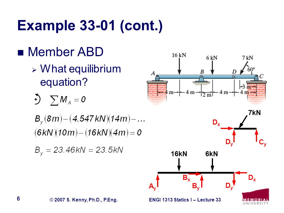 Example 33-01 (cont.) Member ABD What equilibrium equation 7kN Dy Cy