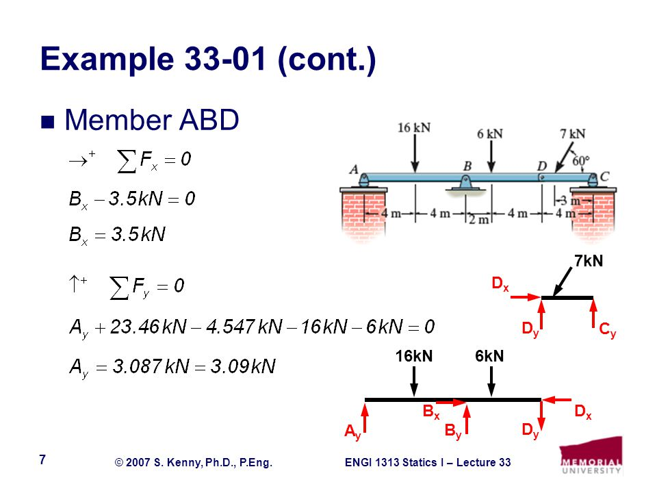 Example 33-01 (cont.) Member ABD 7kN Dy Cy Dx 16kN 6kN Dx Dy Bx By Ay