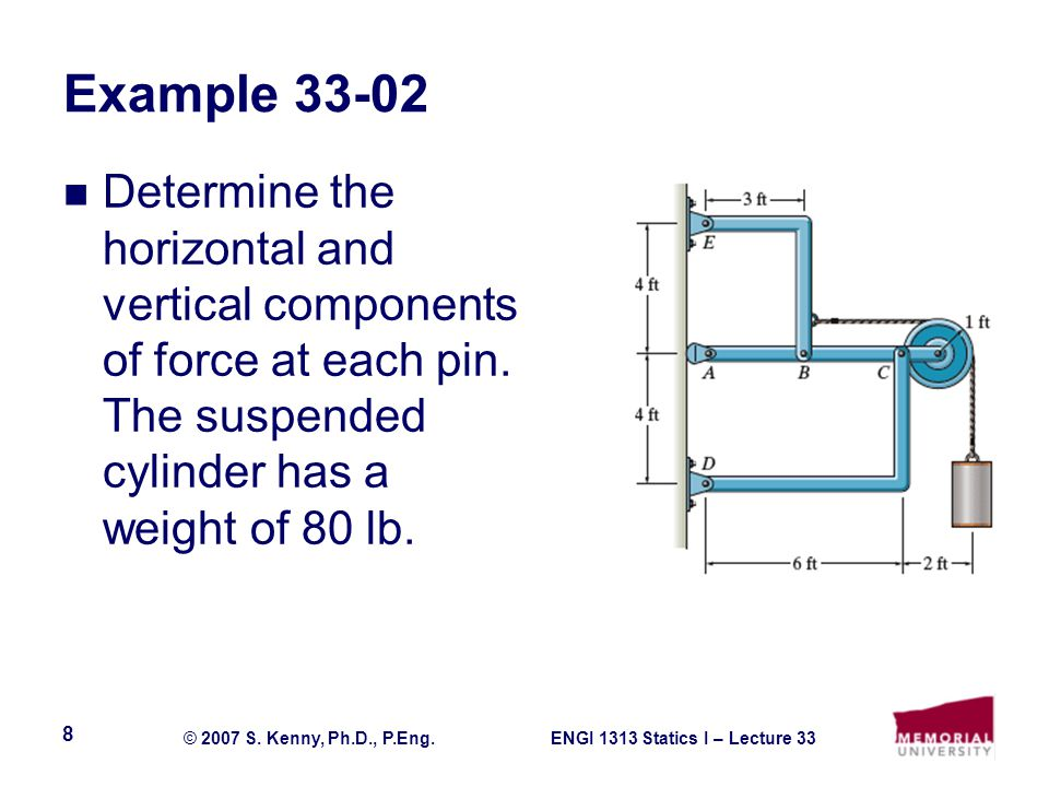 Example 33-02 Determine the horizontal and vertical components of force at each pin.