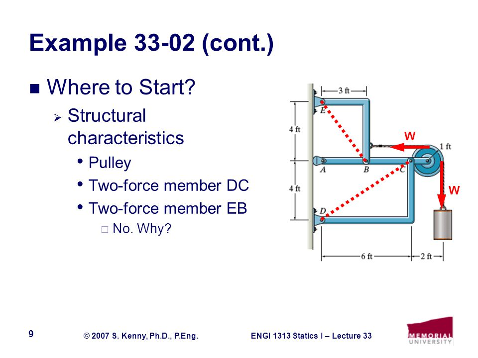 Example 33-02 (cont.) Where to Start Structural characteristics