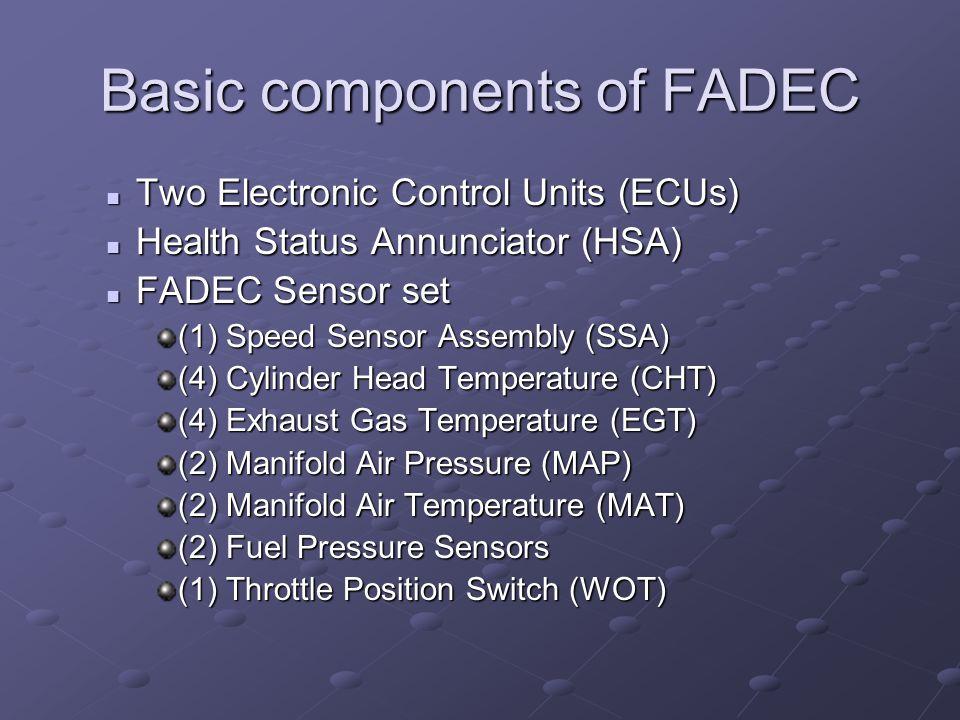 Basic components of FADEC