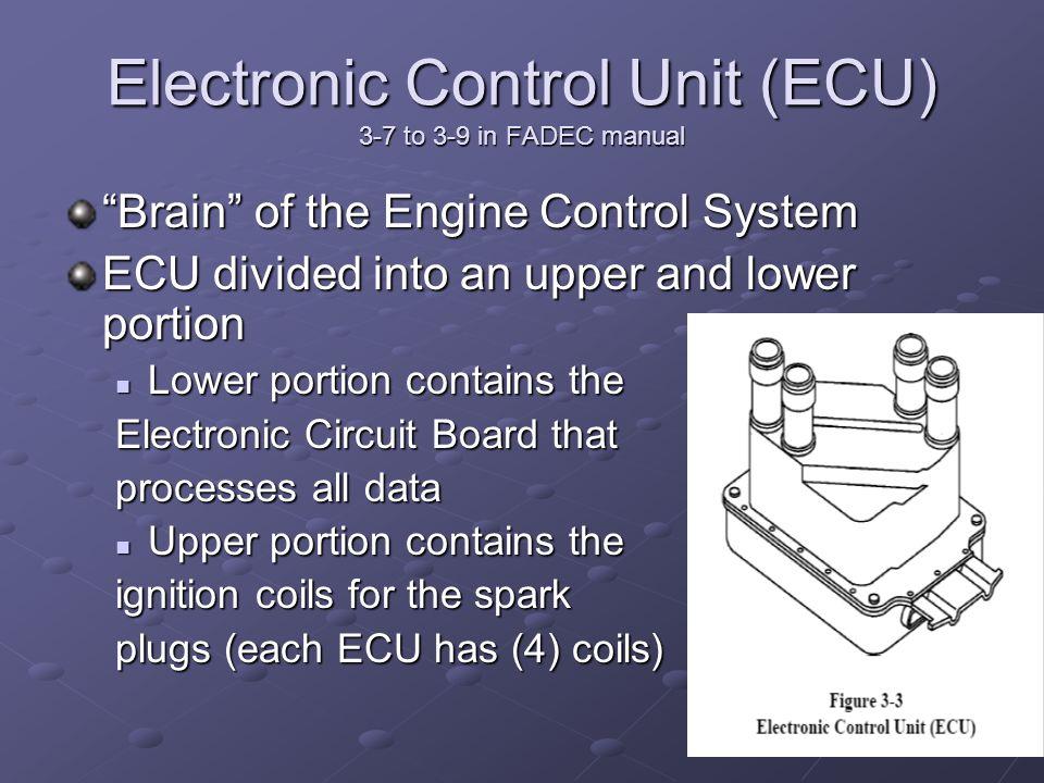 Electronic Control Unit (ECU) 3-7 to 3-9 in FADEC manual