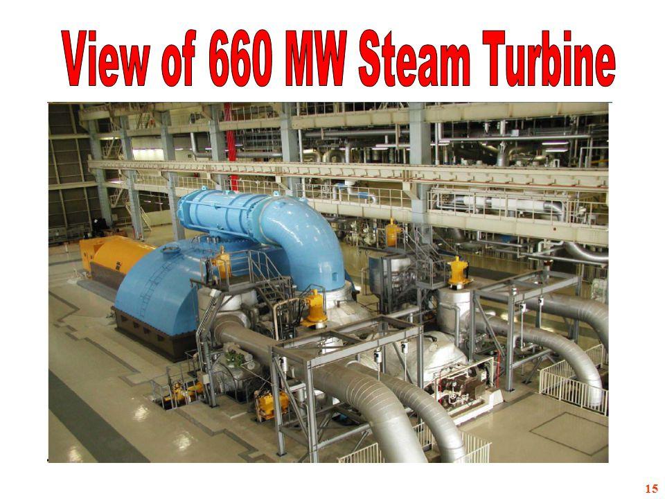 View of 660 MW Steam Turbine
