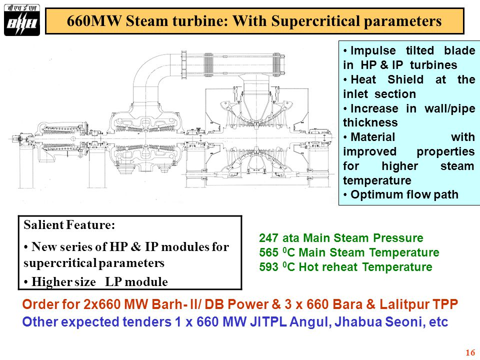 660MW Steam turbine: With Supercritical parameters