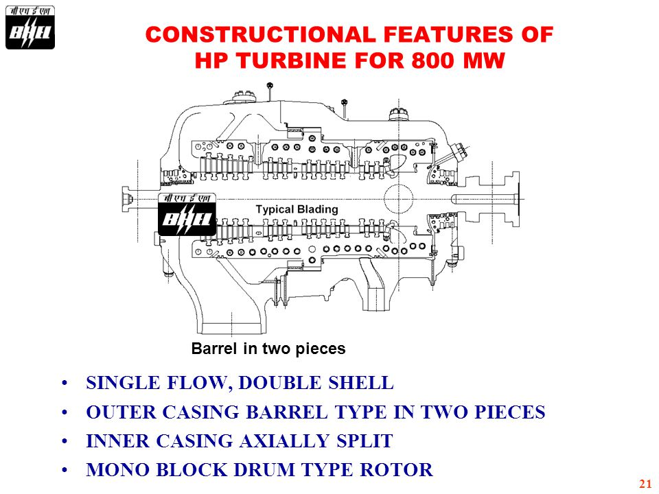 CONSTRUCTIONAL FEATURES OF HP TURBINE FOR 800 MW
