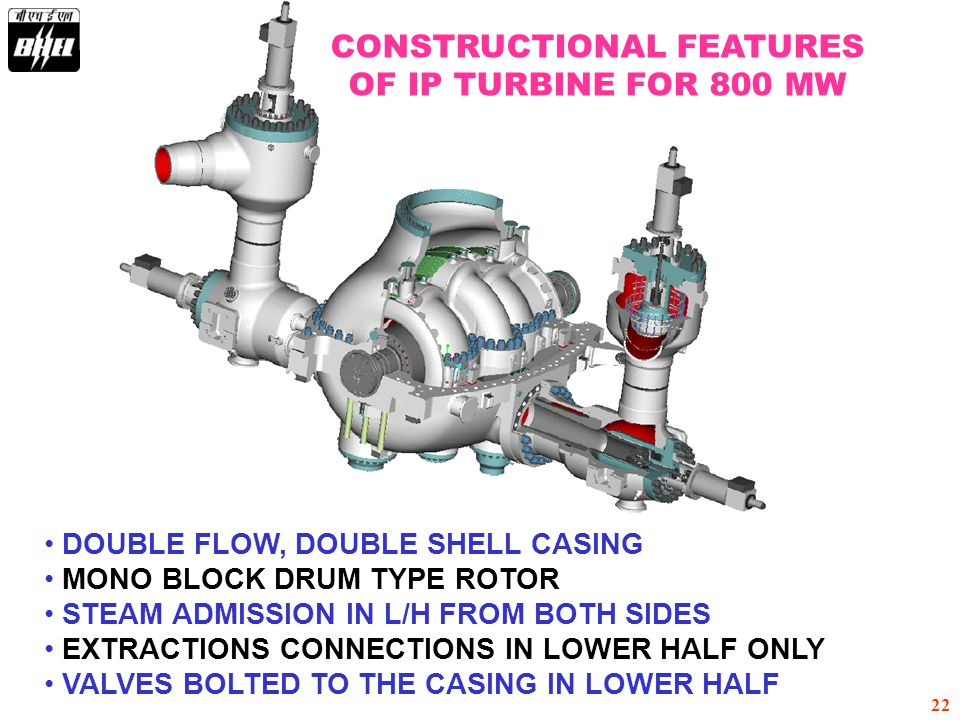 CONSTRUCTIONAL FEATURES OF IP TURBINE FOR 800 MW