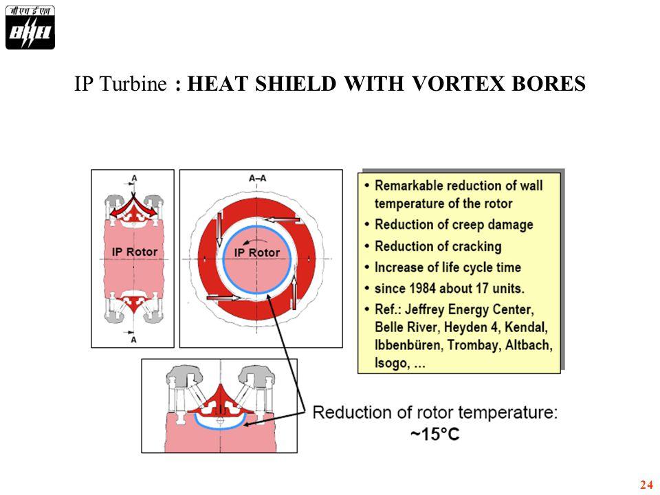 IP Turbine : HEAT SHIELD WITH VORTEX BORES