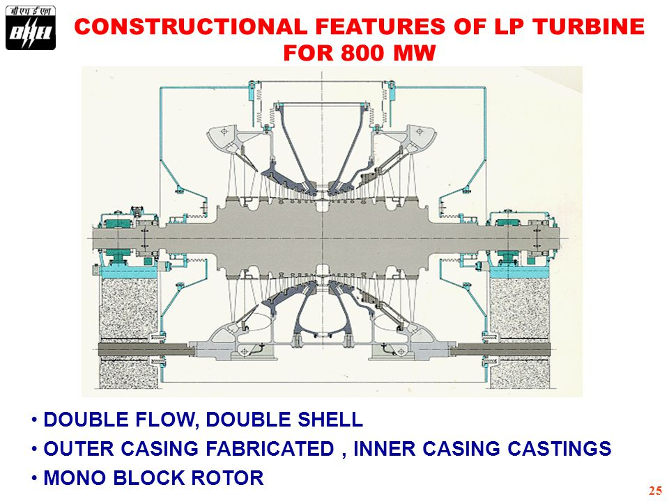 CONSTRUCTIONAL FEATURES OF LP TURBINE FOR 800 MW
