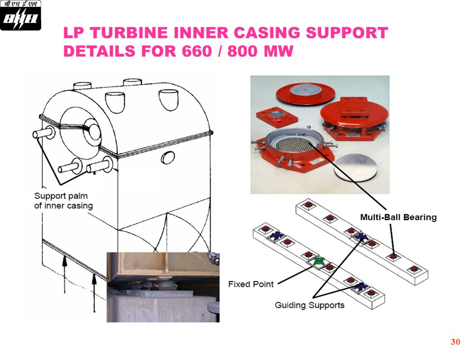 LP TURBINE INNER CASING SUPPORT DETAILS FOR 660 / 800 MW