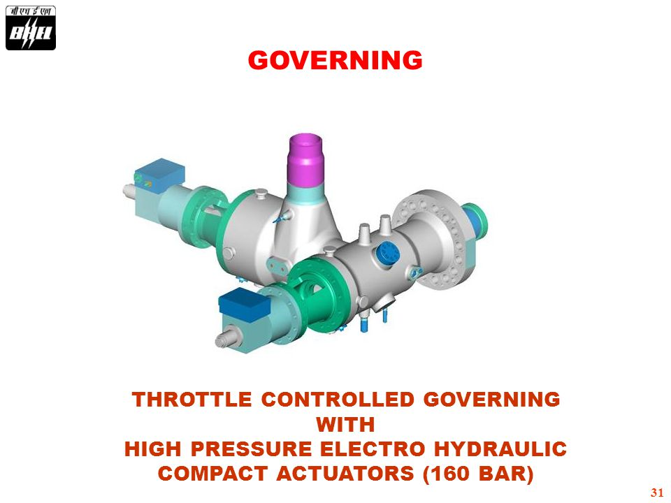GOVERNING THROTTLE CONTROLLED GOVERNING WITH