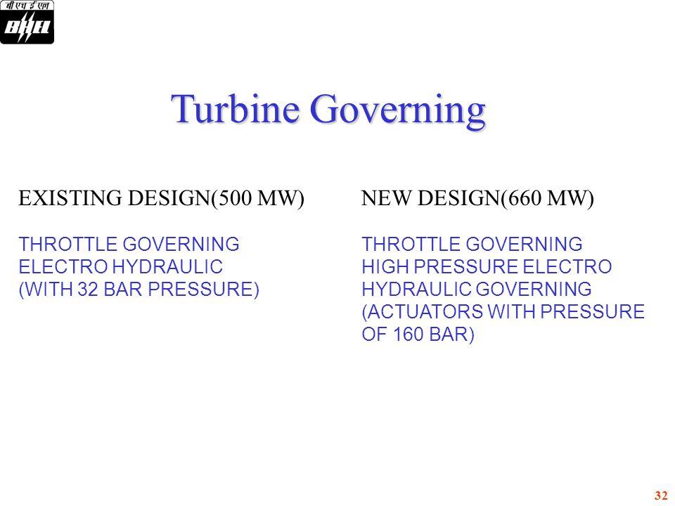 Turbine Governing EXISTING DESIGN(500 MW) NEW DESIGN(660 MW)