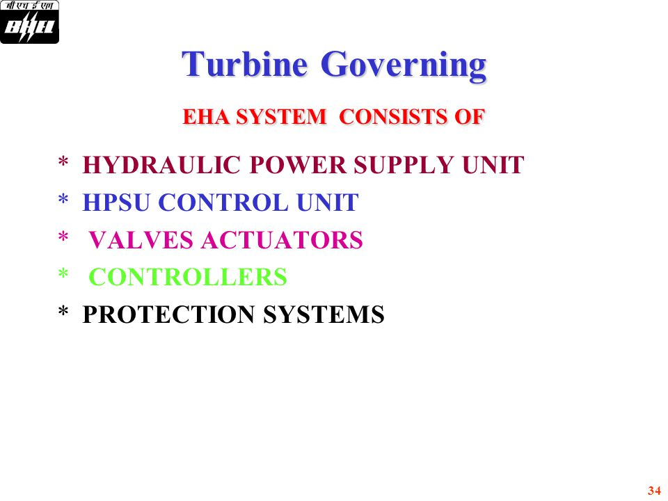 Turbine Governing EHA SYSTEM CONSISTS OF