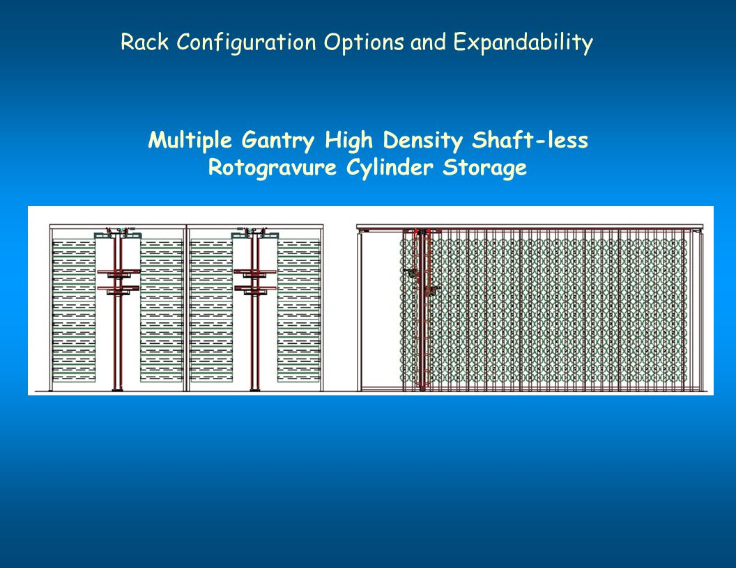 Rack Configuration Options and Expandability