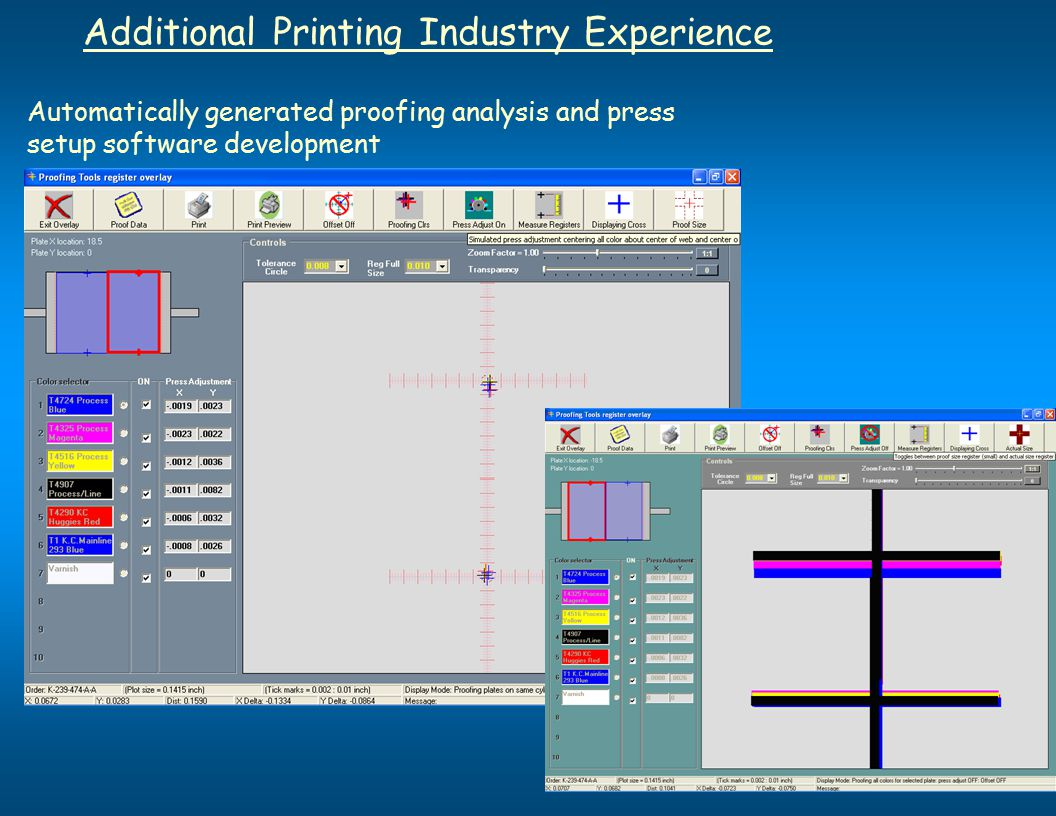 Additional Printing Industry Experience