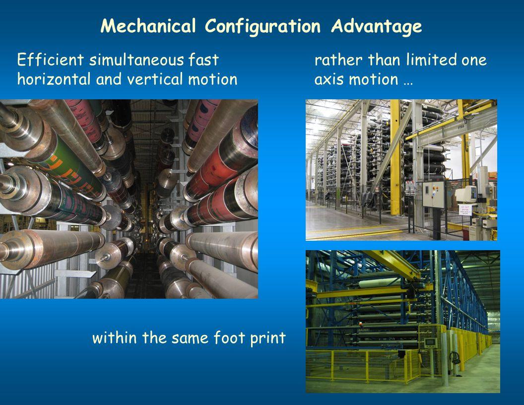Mechanical Configuration Advantage
