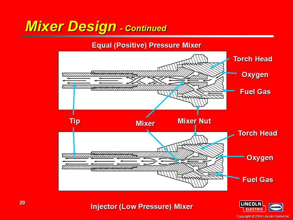 Mixer Design - Continued