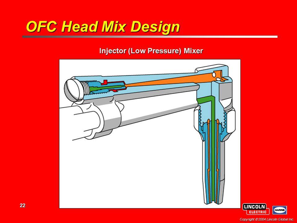 Injector (Low Pressure) Mixer