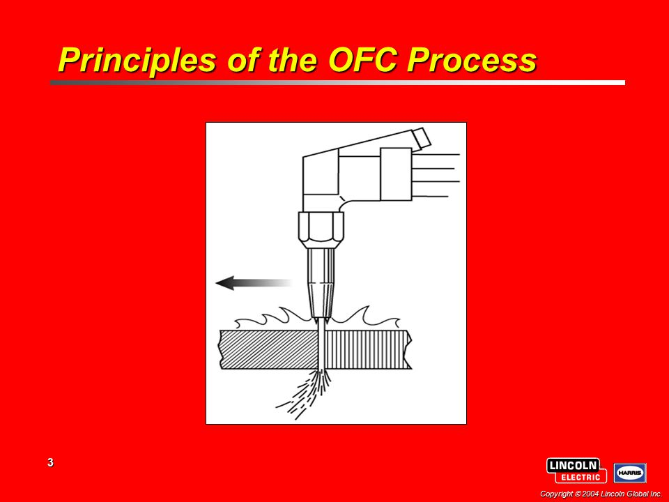 Principles of the OFC Process