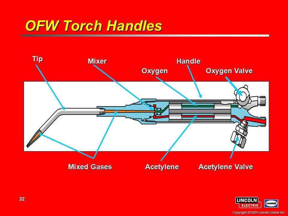 OFW Torch Handles Tip Mixer Handle Oxygen Oxygen Valve Mixed Gases