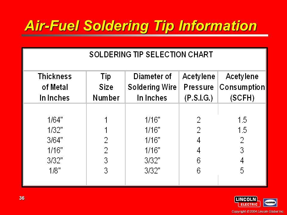 Air-Fuel Soldering Tip Information