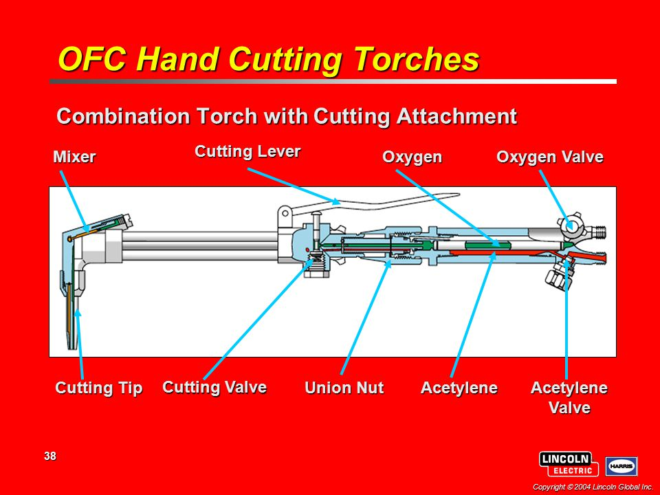 OFC Hand Cutting Torches
