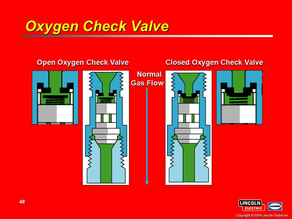 Open Oxygen Check Valve Closed Oxygen Check Valve