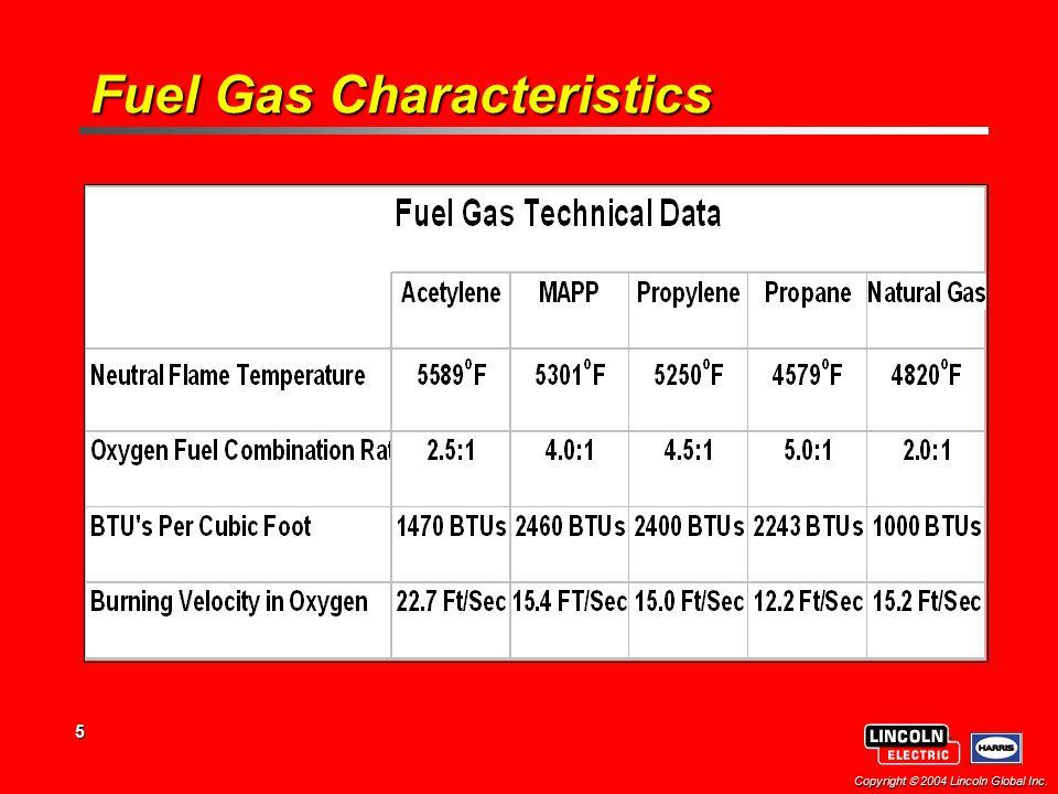 Fuel Gas Characteristics