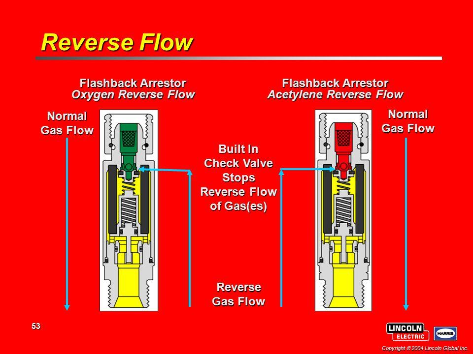 Reverse Flow Flashback Arrestor Oxygen Reverse Flow