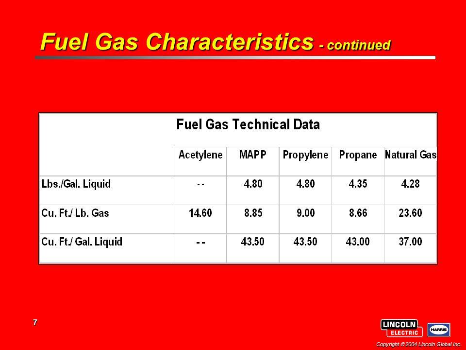 Fuel Gas Characteristics - continued