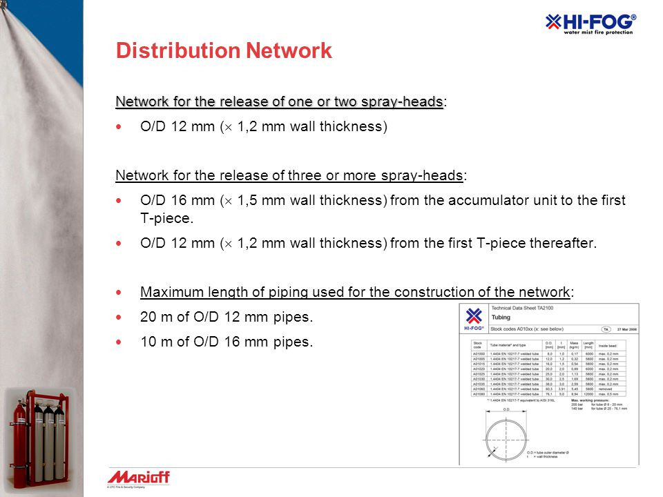 Distribution Network Network for the release of one or two spray-heads: O/D 12 mm ( 1,2 mm wall thickness)