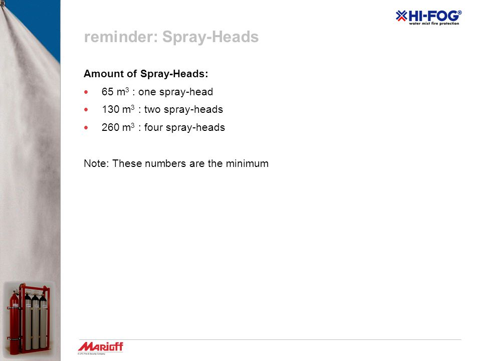 reminder: Spray-Heads
