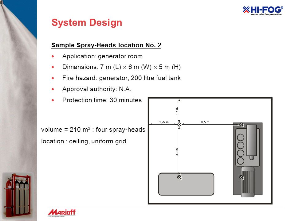 System Design Sample Spray-Heads location No. 2