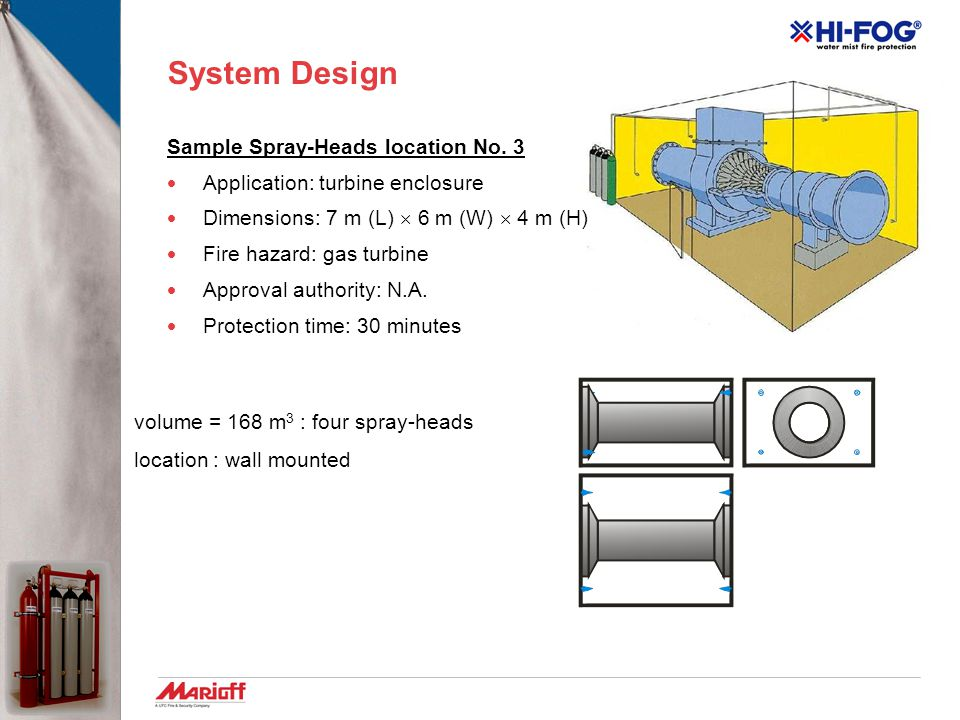 System Design Sample Spray-Heads location No. 3