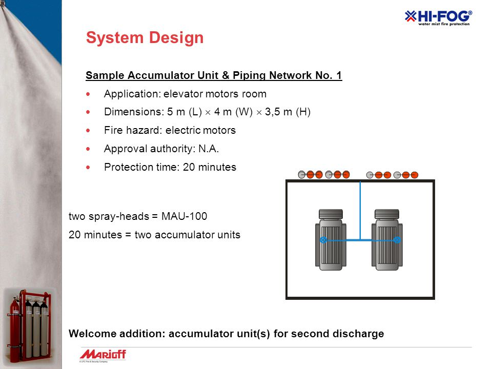 System Design Sample Accumulator Unit & Piping Network No. 1