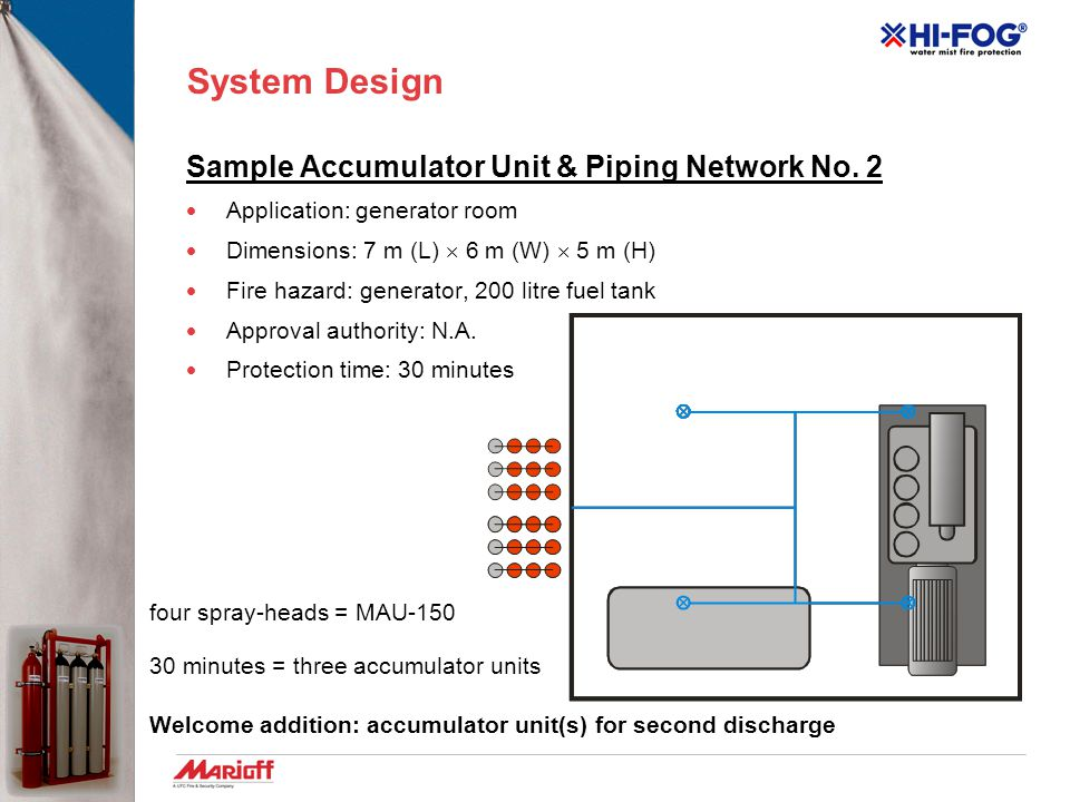 System Design Sample Accumulator Unit & Piping Network No. 2
