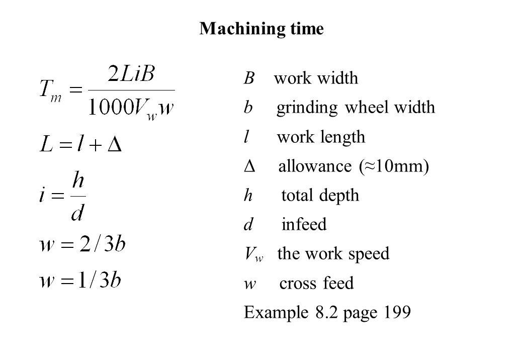 Machining time B work width. b grinding wheel width. l work length. Δ allowance (≈10mm)