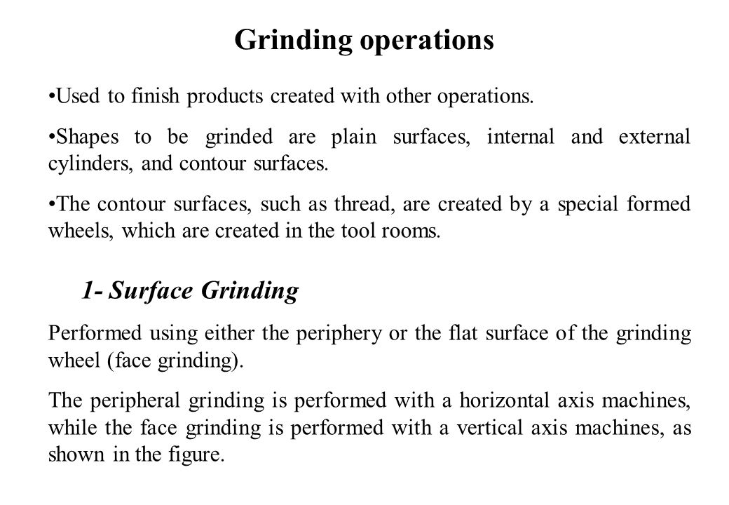 Grinding operations 1- Surface Grinding