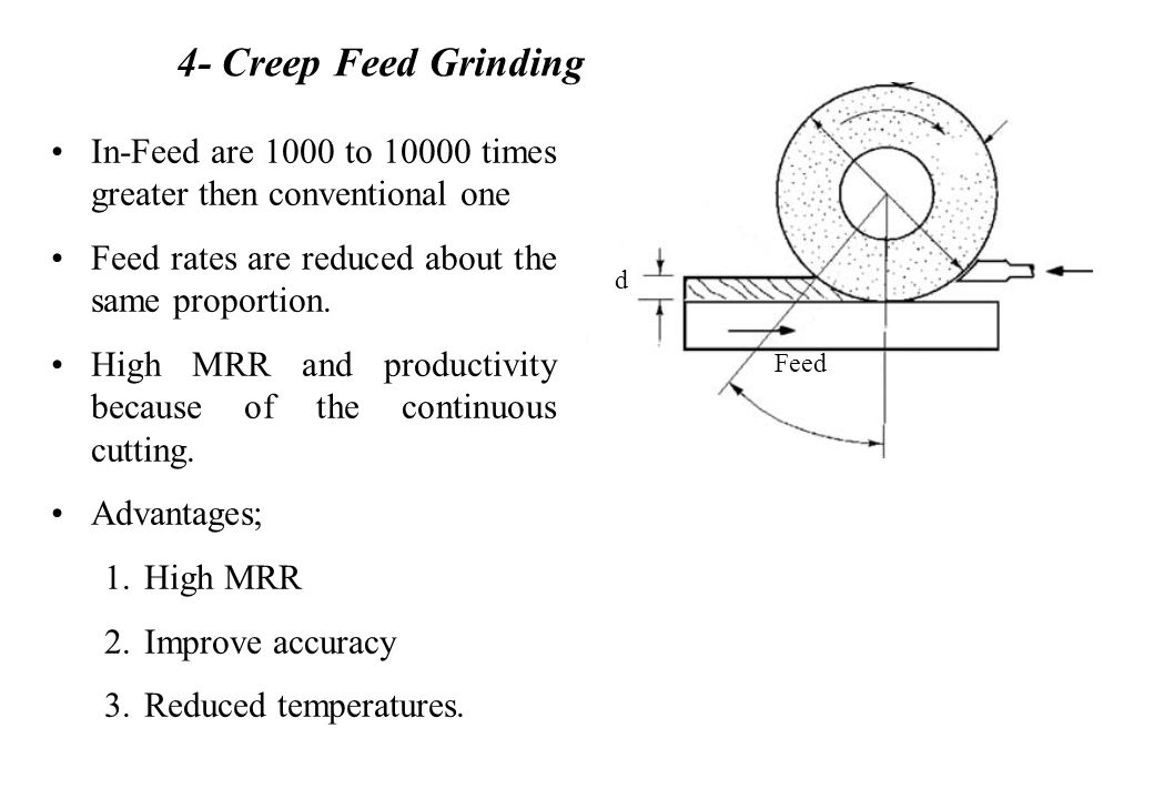 4- Creep Feed Grinding d. Feed. In-Feed are 1000 to 10000 times greater then conventional one. Feed rates are reduced about the same proportion.