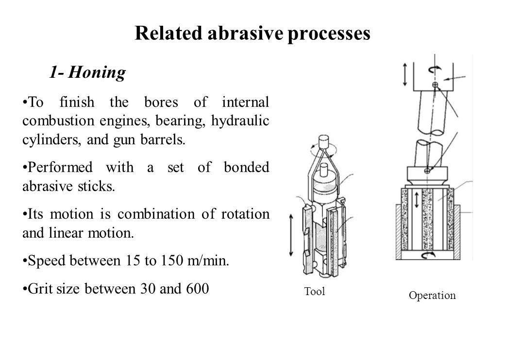 Related abrasive processes