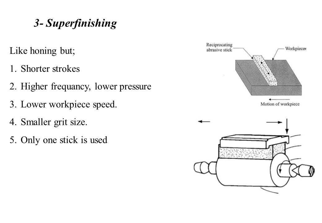 3- Superfinishing Like honing but; Shorter strokes