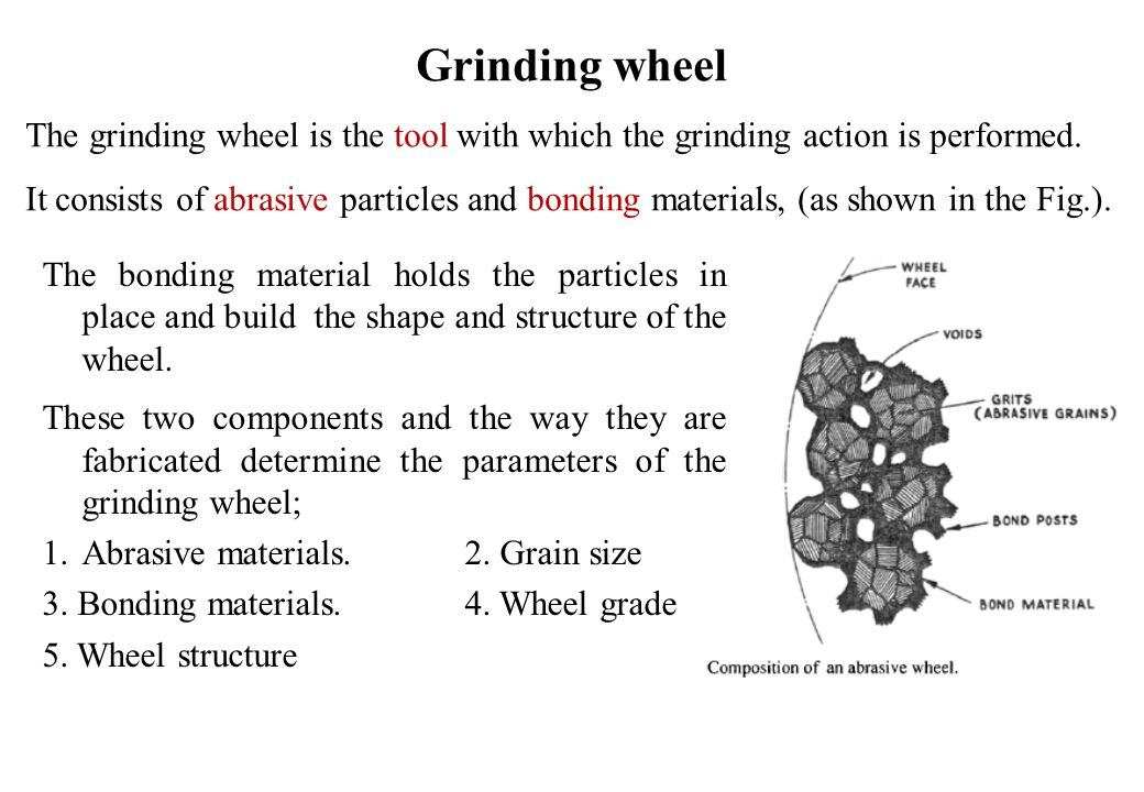 Grinding wheel The grinding wheel is the tool with which the grinding action is performed.