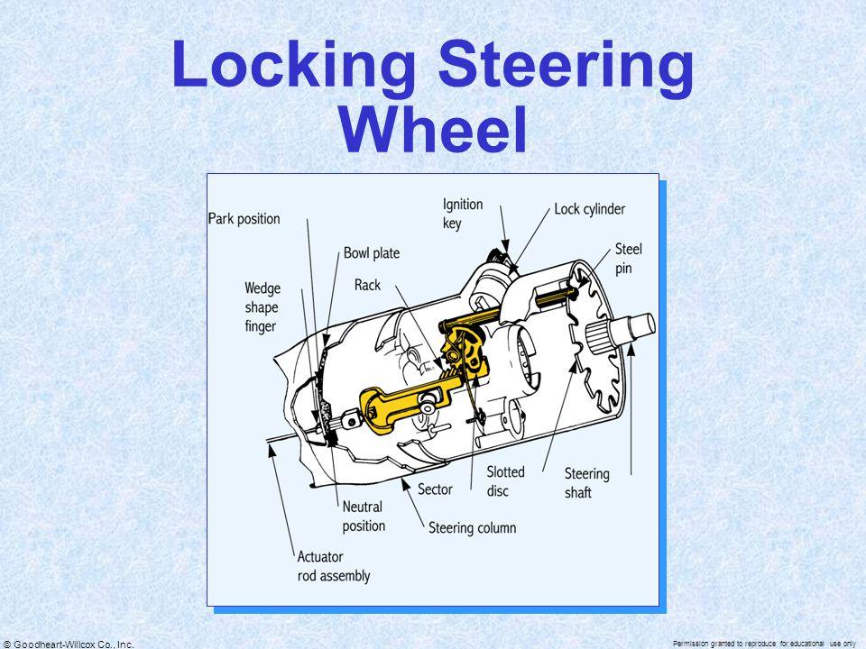 Locking Steering Wheel