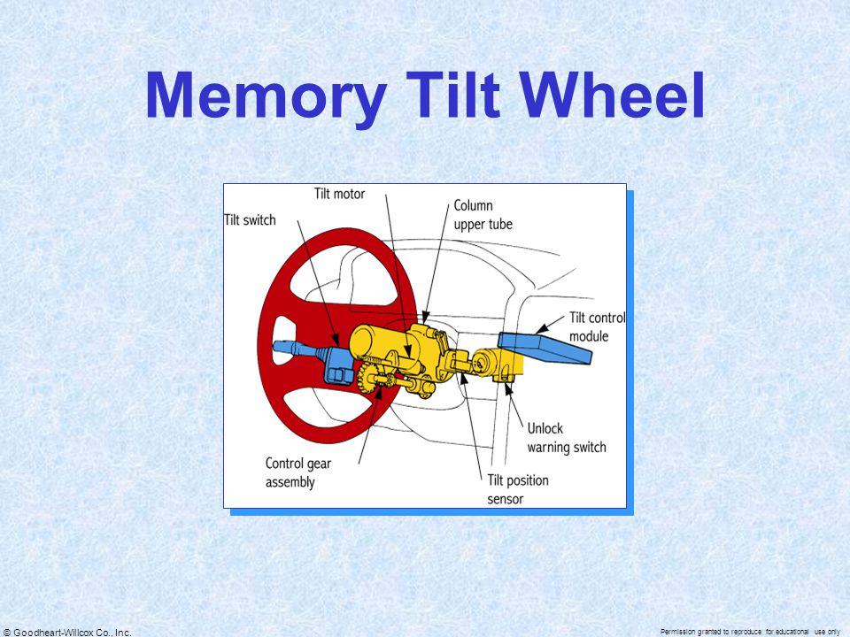 Memory Tilt Wheel