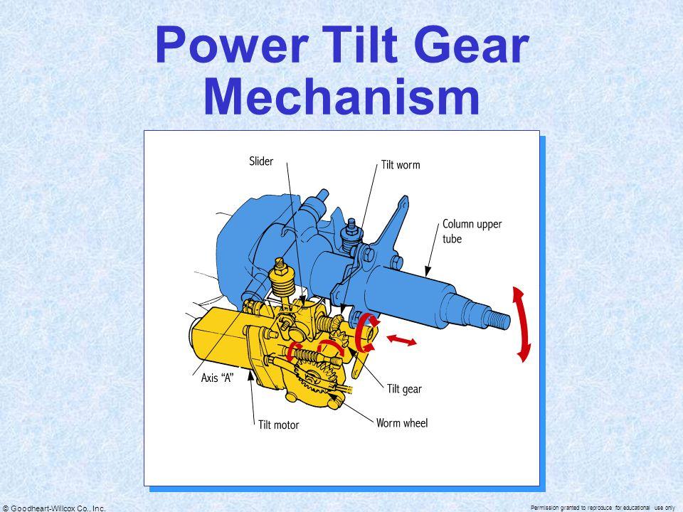 Power Tilt Gear Mechanism