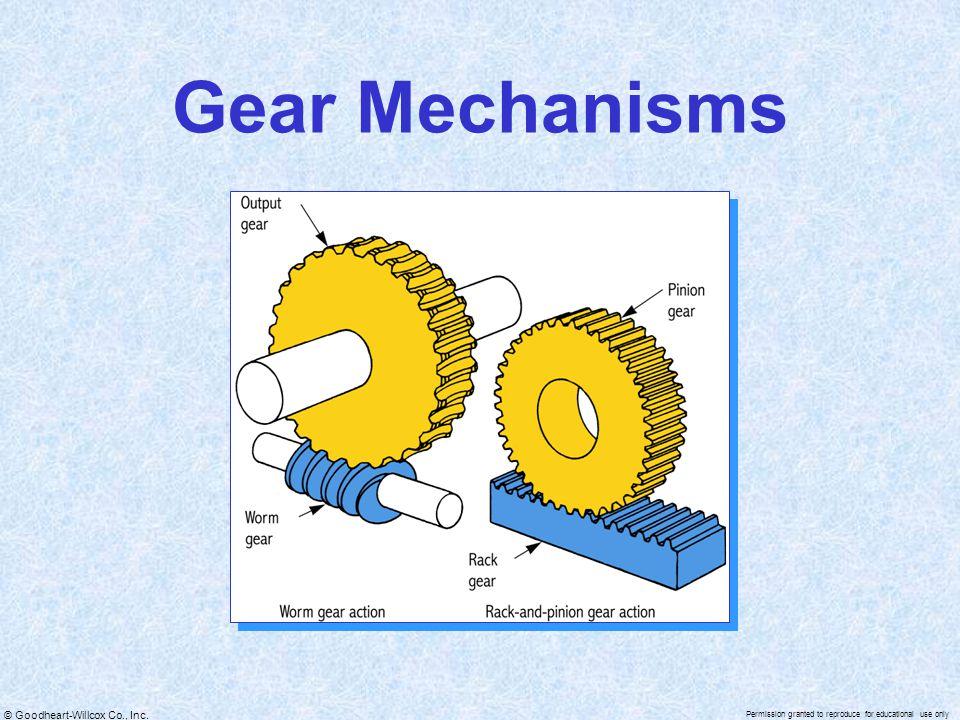 Gear Mechanisms