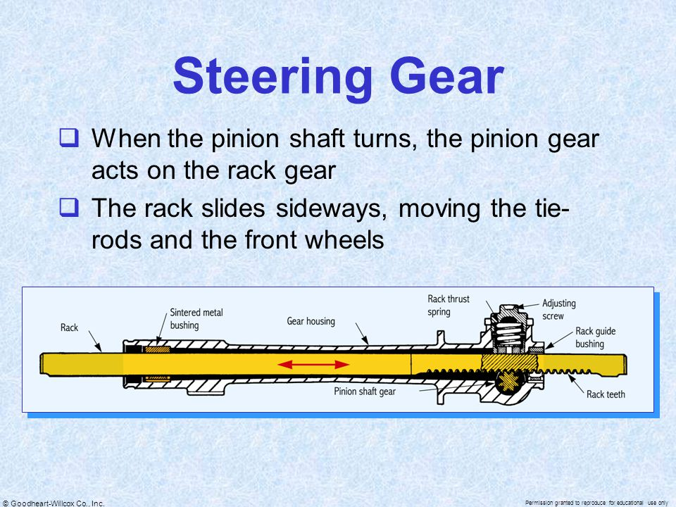 Steering Gear When the pinion shaft turns, the pinion gear acts on the rack gear.