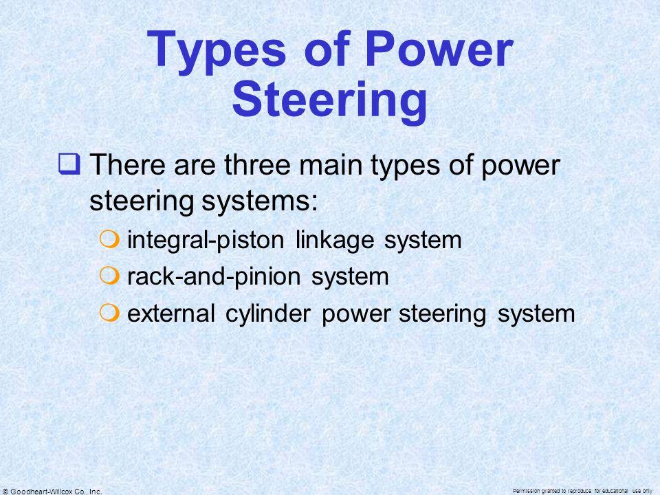 Types of Power Steering